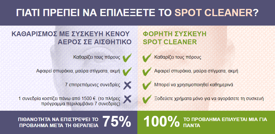 spot cleaner απατη