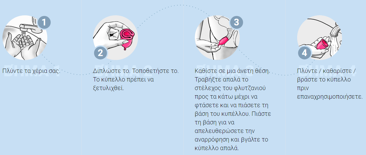 menstrual cup απατη